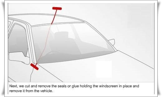 Car windscreen and car glass repair and replacement